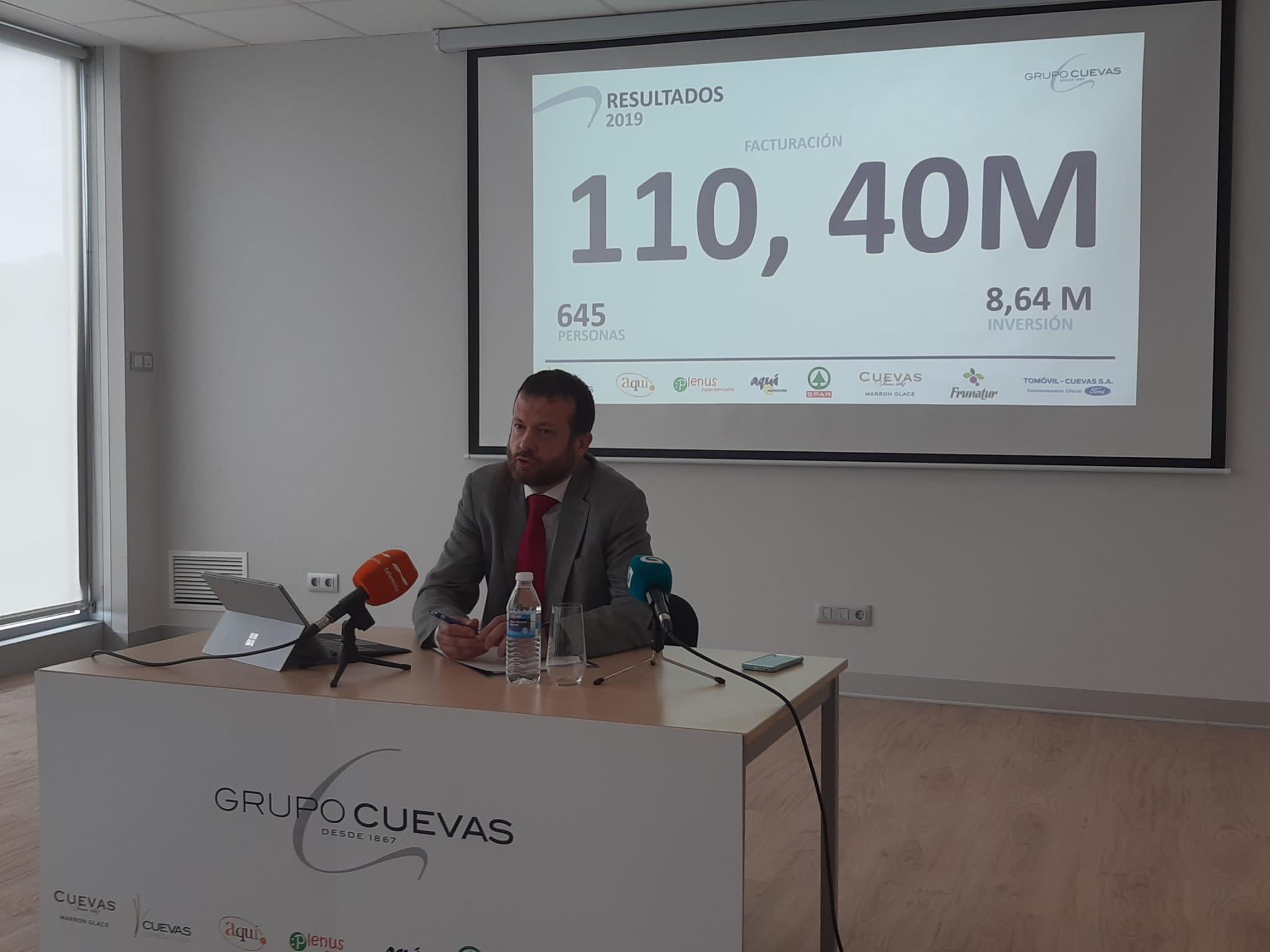 GRUPO CUEVAS DOBLA SU RITMO DE CRECIMIENTO Y SOBREPASA LOS 110 MILLONES DE FACTURACIÓN