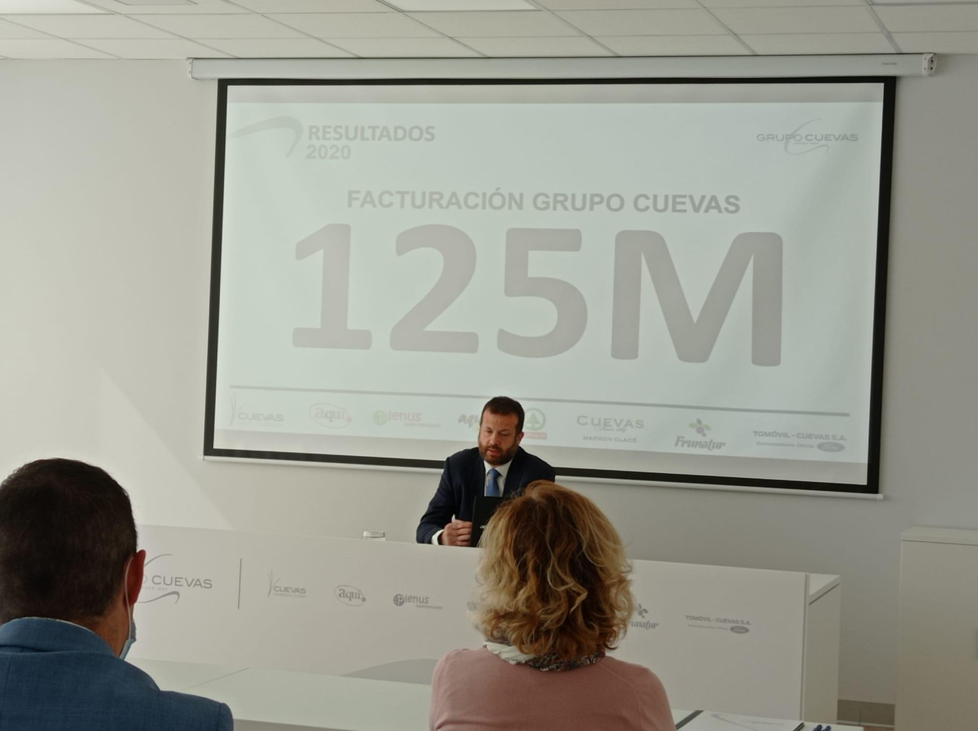GRUPO CUEVAS CRECE UN 13,1% Y FACTURA 125 MILLONES EN EL EJERCICIO MÁS EXPANSIVO DE SU HISTORIA